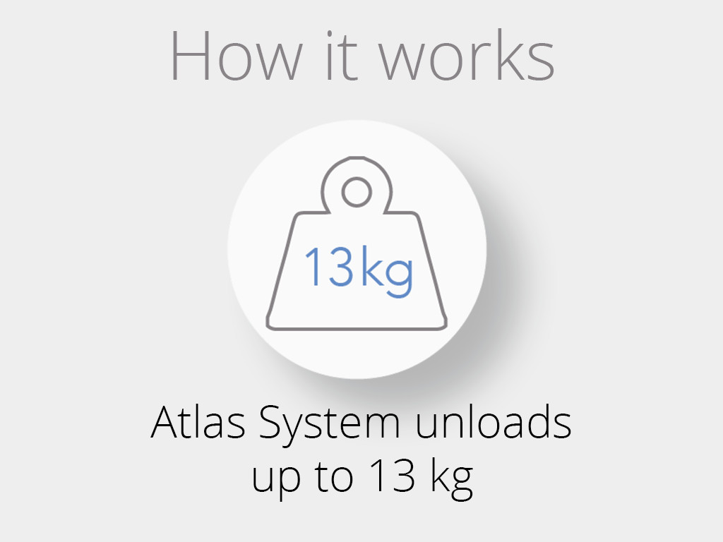 How_atlas_system_unloads_up_to_13kg